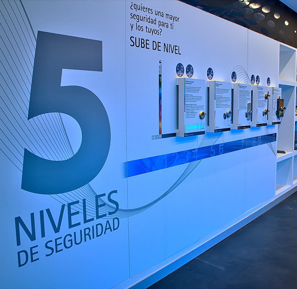 5nivelesseguridad INN Madrid
