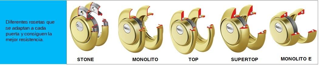 Escudos de seguridad marca Disec con rosetas de seguridad Security PointMadrid