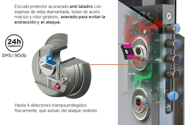 Escudo de seguridad con detección anticipada del ataque violento