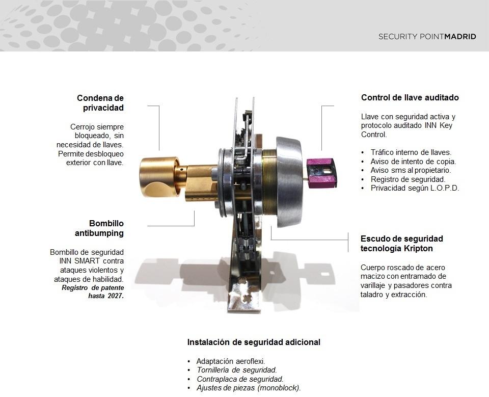 Instalación contra ataque cizallamiento by Security Point Madrid