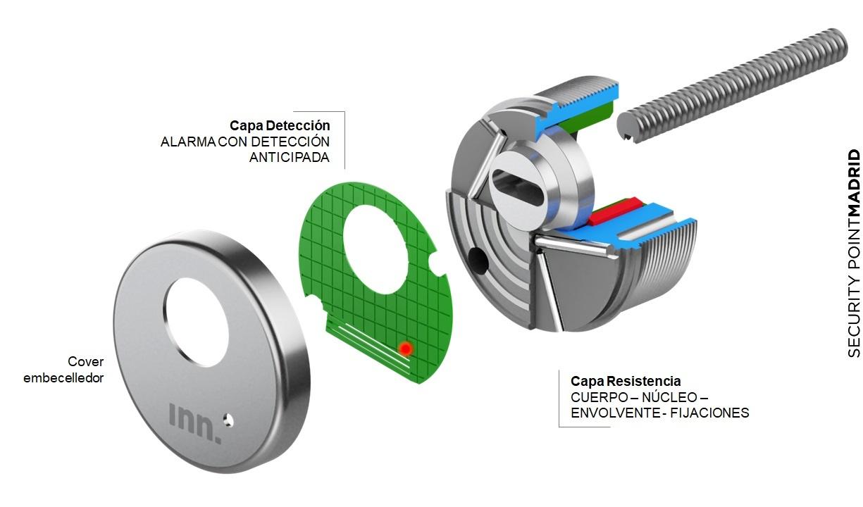 Escudos de seguridad con doble tecnología